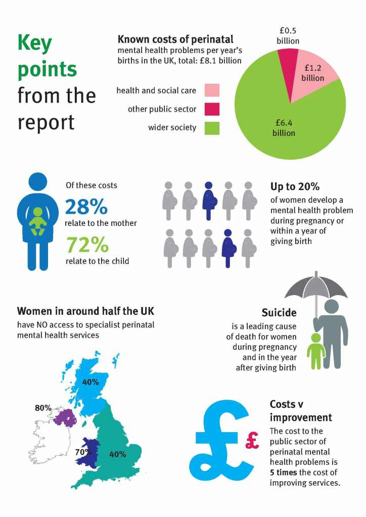 Summary-Economic-Report-costs-of-Perinatal-Mental-Health-problems